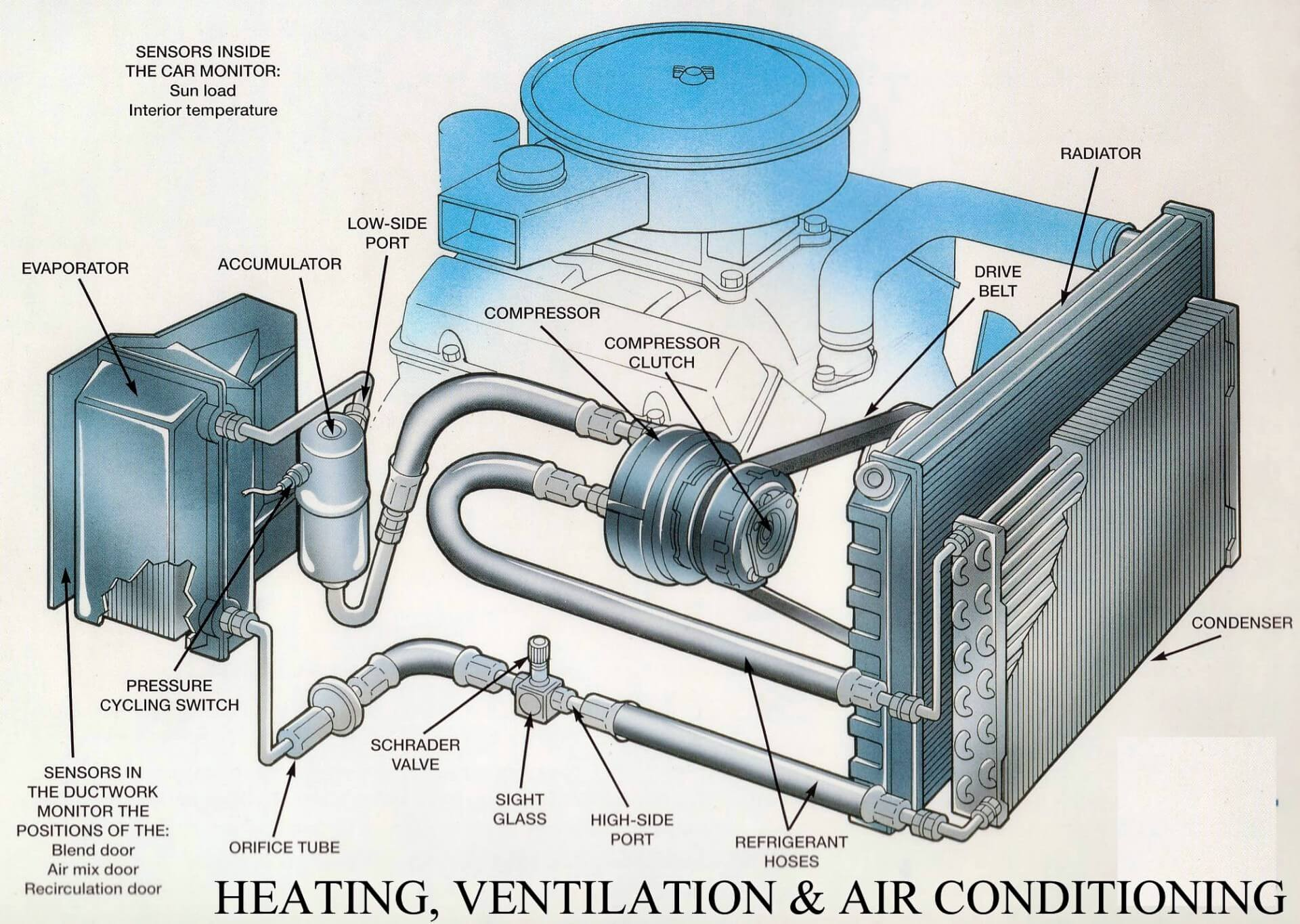 Lennox Horizontal Furnace Diagram Ask Answer Wiring Home Depot Ac Elsavadorla Residential Dimensions